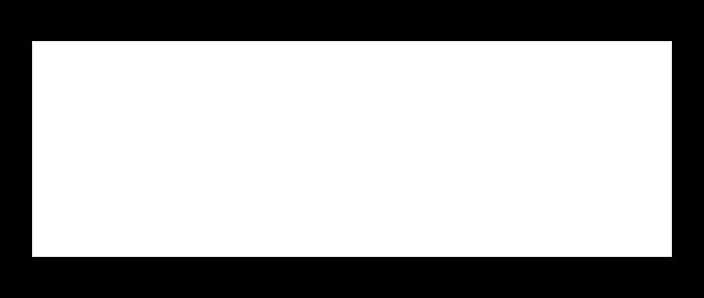 Joyce Logo
